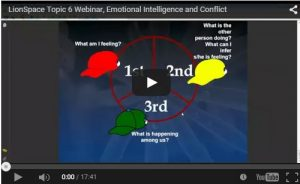 Emotional Intelligence and Conflict